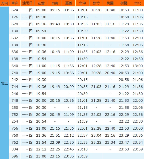 臺灣高鐵優惠活動,臺灣高鐵老人票價,臺灣高鐵75折優惠,高鐵老者優惠票價,臺灣高鐵60-65歲老者優惠票價