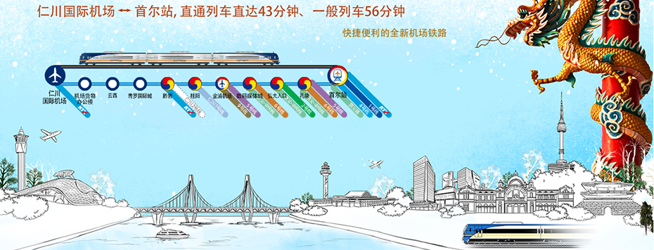 韓國仁川機場機場快線優惠直通單程票,韓國仁川首爾機場快線票,仁川機場機場快線車票
