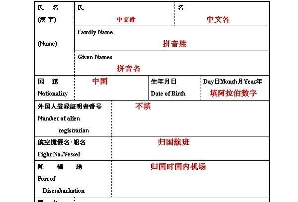 2014日本入境卡填寫樣本